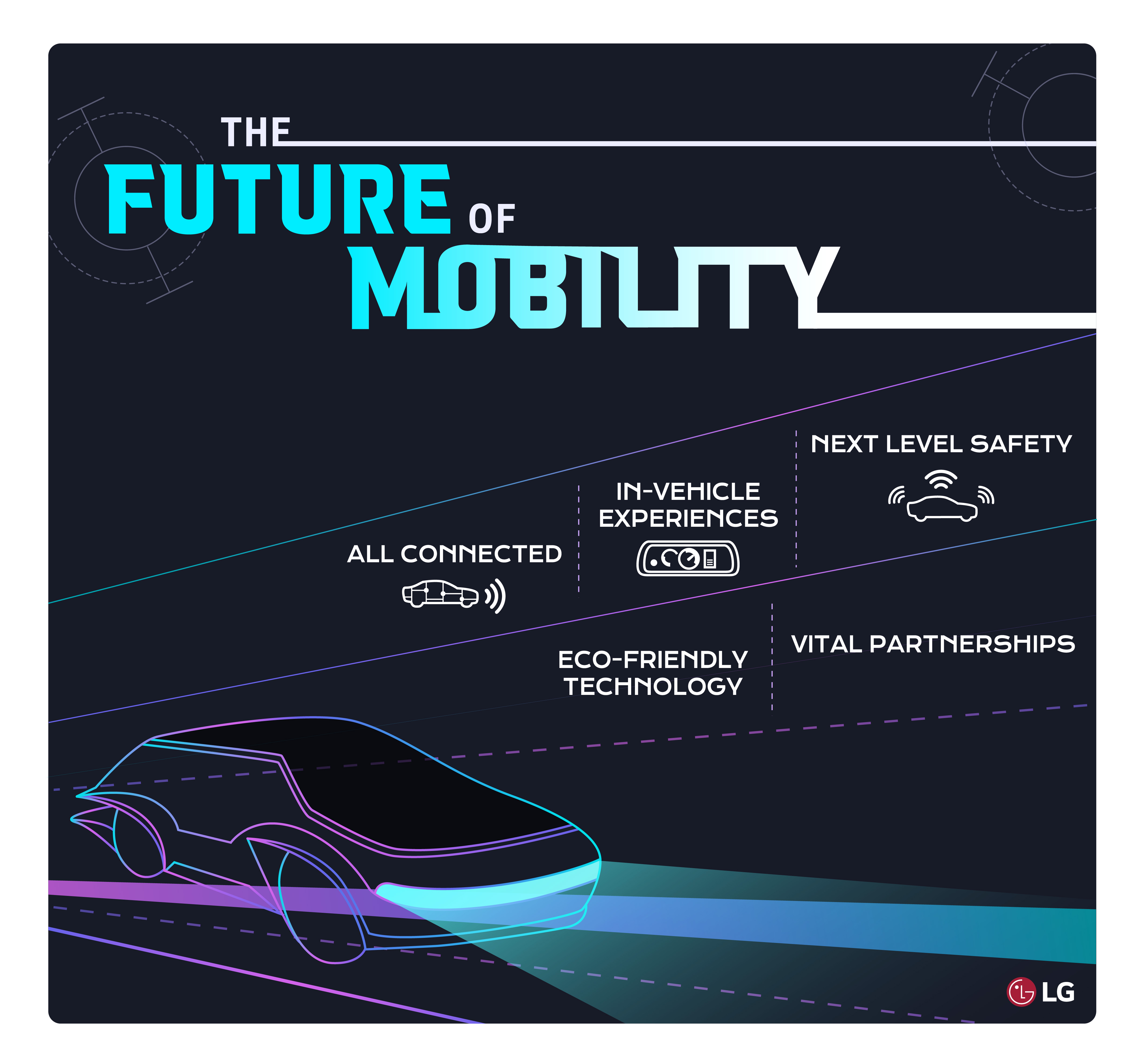 Graphic News3_Future mobility_05310200-01