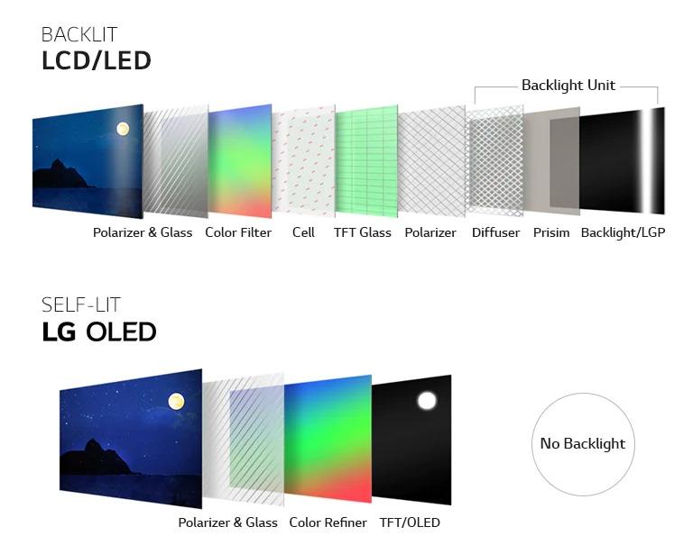Self-Lit Pixels-2