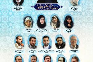 دکتر سید ابراهیم رئیسی کاندیدای اصلح برای ریاست جمهوری است/برای شورای شهر تهران برنامه داریم
