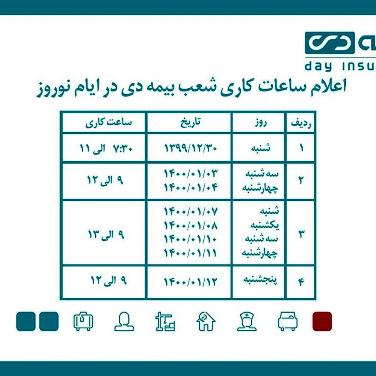 اعلام ساعات کاری شعب بیمه دی در ایام تعطیلات نوروز
