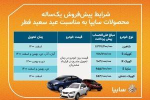 متقاضیان سه روز برای ثبت نام فرصت دارند/ تحویل خودروها در نیمه دوم سال جاری